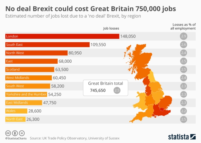 chartoftheday_16377_no_deal_brexit_job_losses_n.jpg